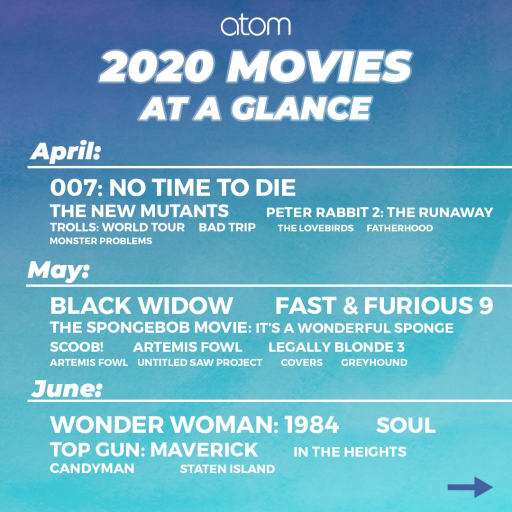 Movies Coming Out In 2020: Everything Coming To Theaters
